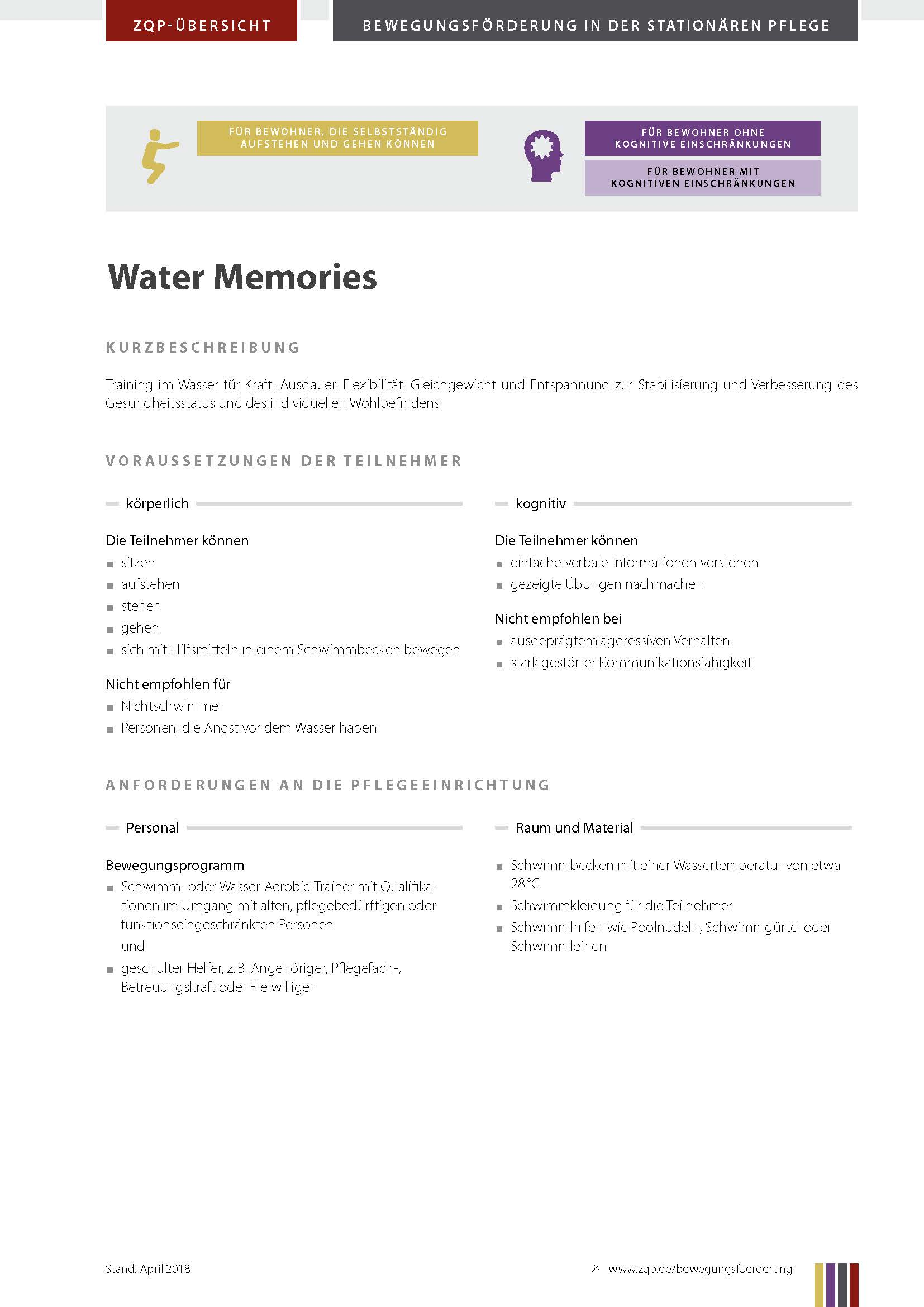 Titelblatt Water Memories